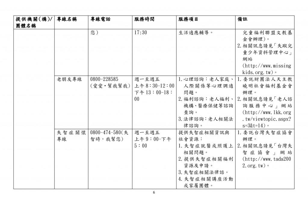全國性家庭支持服務諮詢專線一覽表 (6)