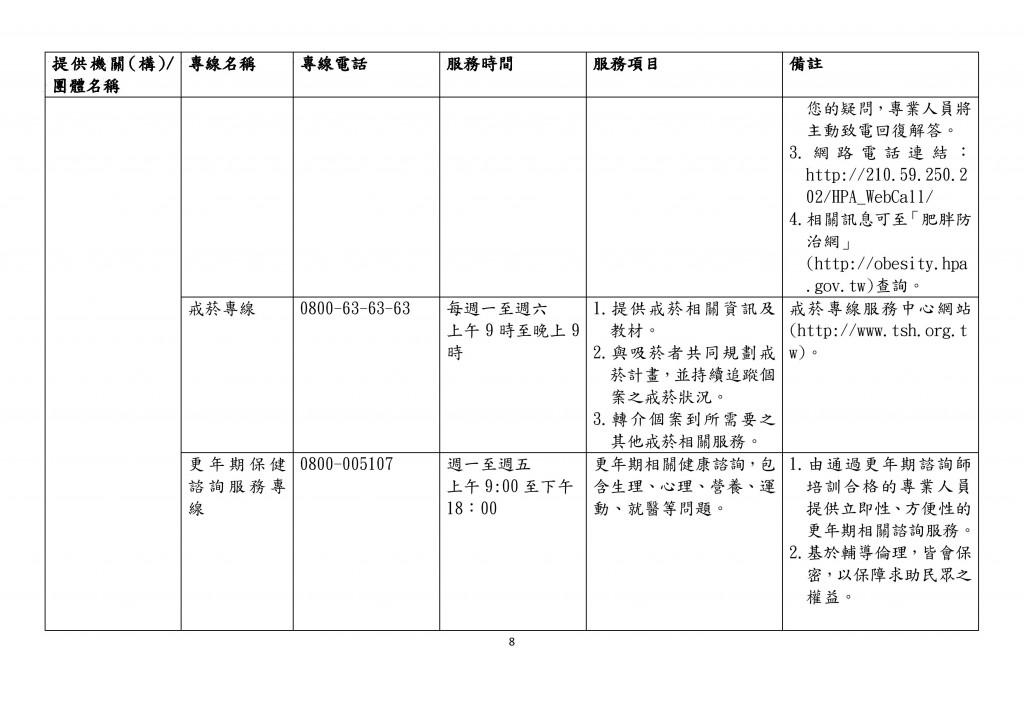 全國性家庭支持服務諮詢專線一覽表 (8)