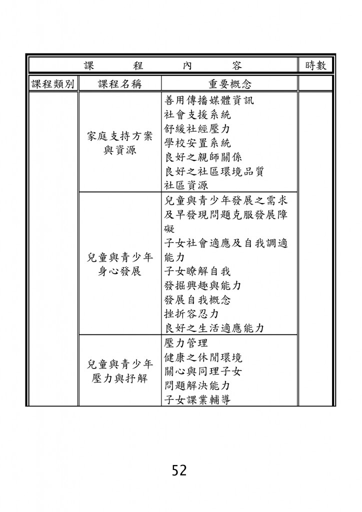 台北市家庭教育資源手冊 (56)