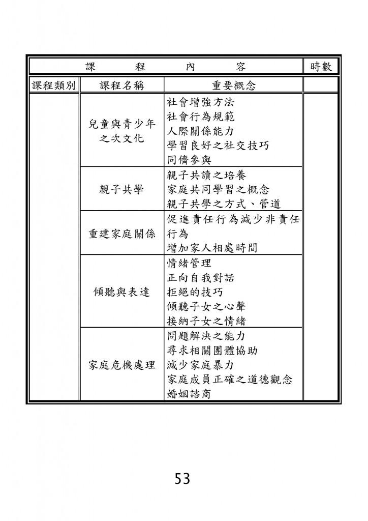 台北市家庭教育資源手冊 (57)
