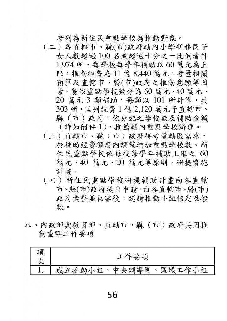 台北市家庭教育資源手冊 (60)
