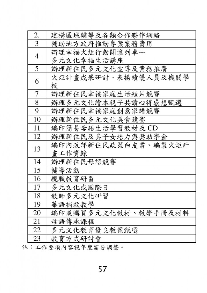 台北市家庭教育資源手冊 (61)