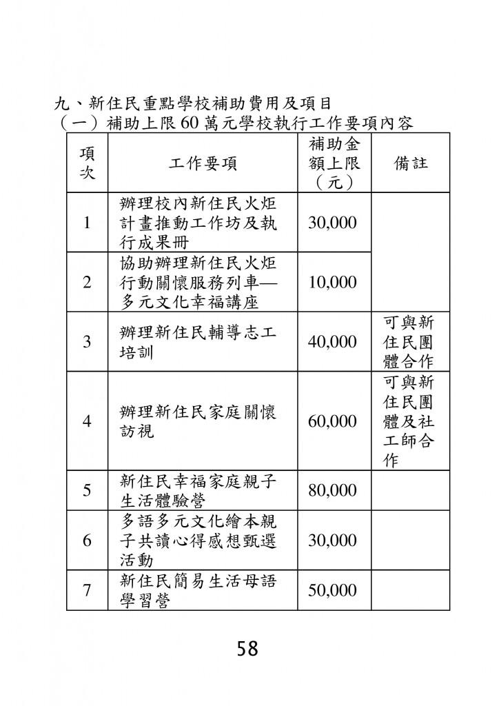 台北市家庭教育資源手冊 (62)