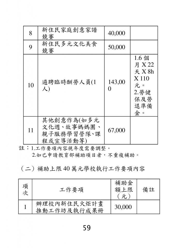 台北市家庭教育資源手冊 (63)