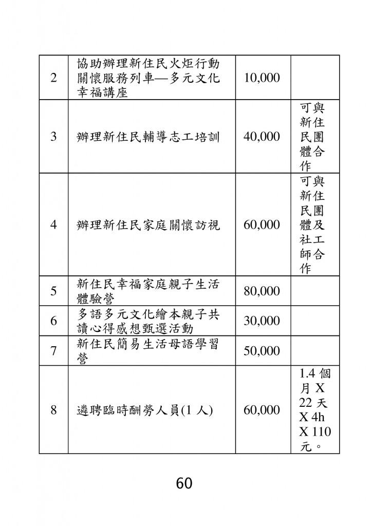 台北市家庭教育資源手冊 (64)