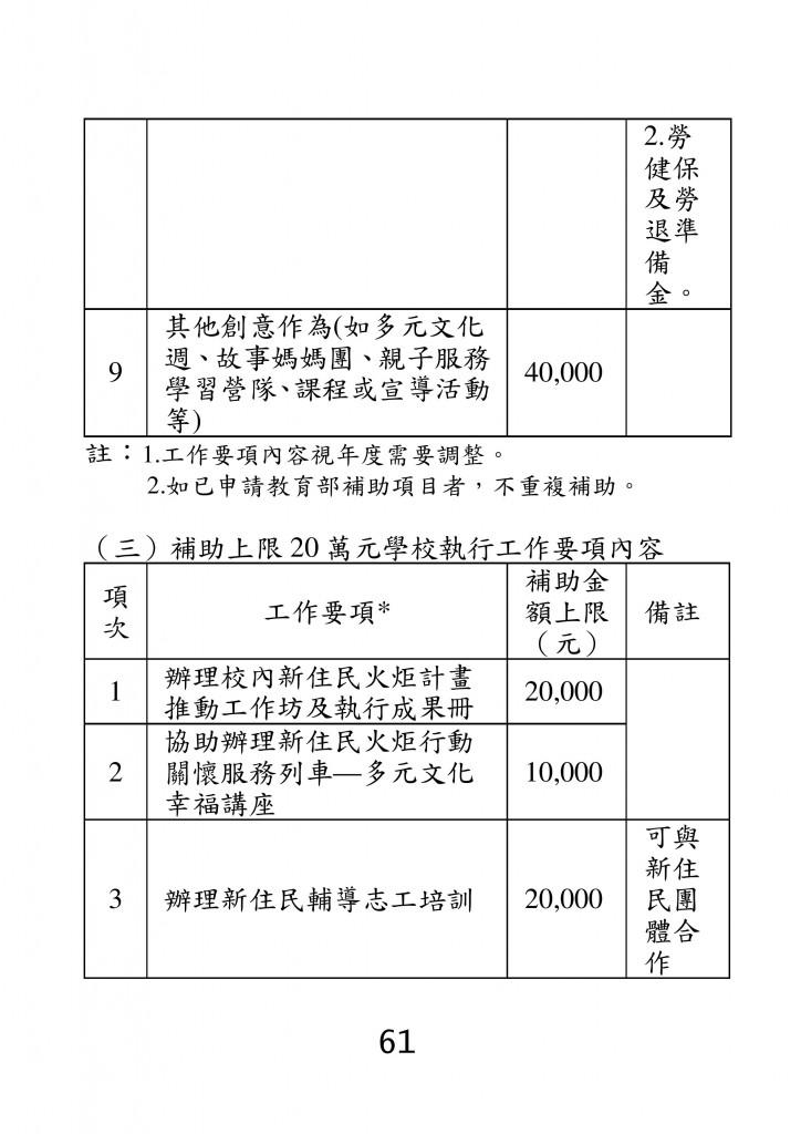 台北市家庭教育資源手冊 (65)