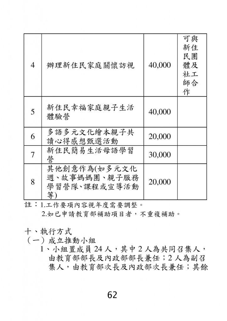 台北市家庭教育資源手冊 (66)