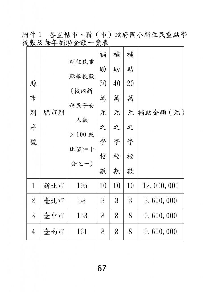 台北市家庭教育資源手冊 (71)