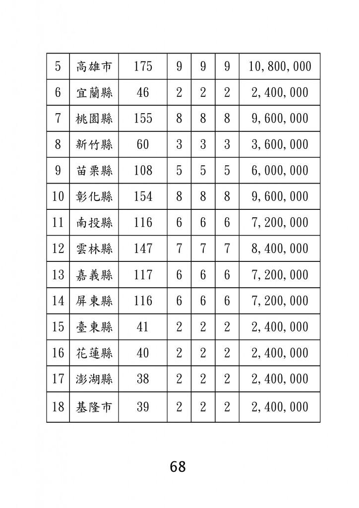 台北市家庭教育資源手冊 (72)