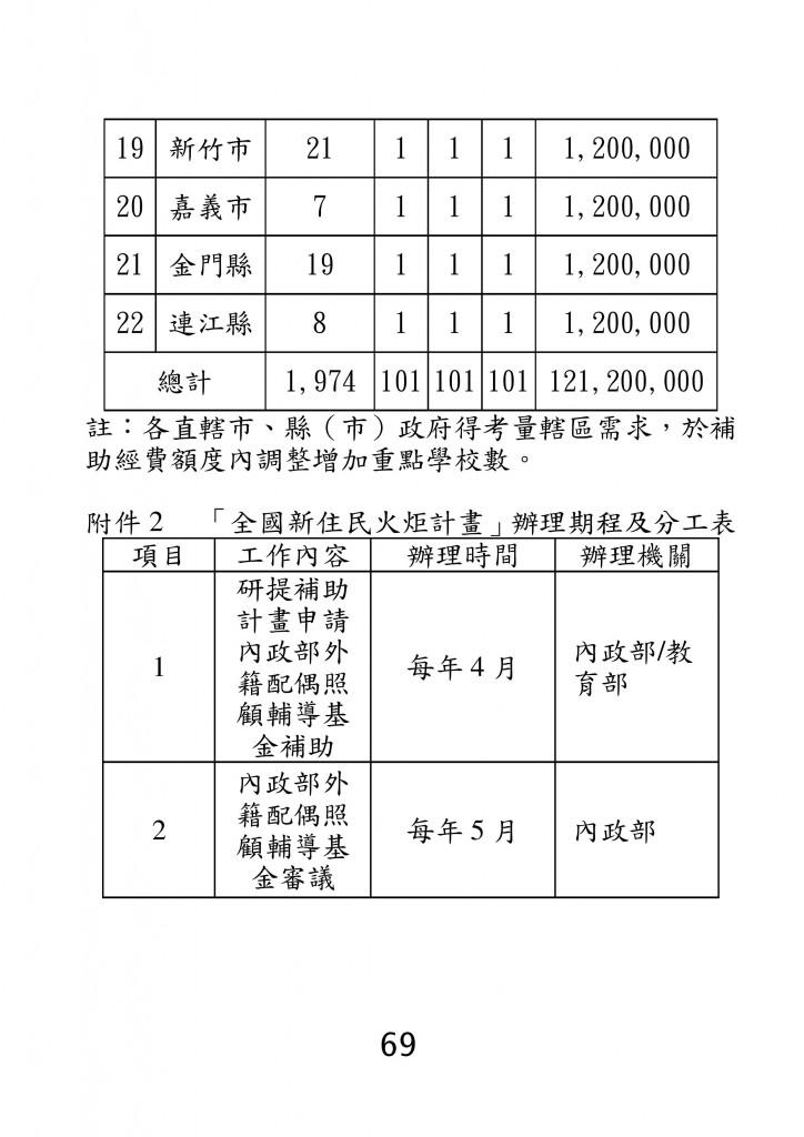 台北市家庭教育資源手冊 (73)