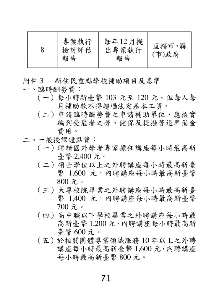 台北市家庭教育資源手冊 (75)